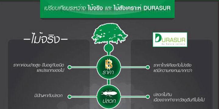 ไม้จริง และ ไม้สังเคราะห์ Durasur
