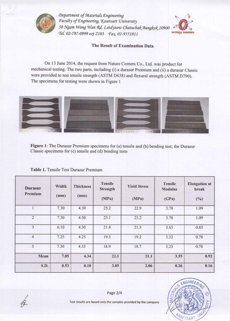 ผลการทดสอบคุณสมบัติของไม้เทียม Durasur