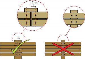 วิธีการติดตั้งไม้ระแนง