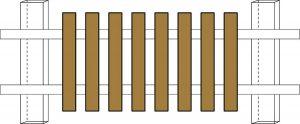 วิธีการติดตั้งไม้รั้ว
